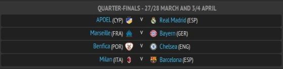 Ya están listas las llaves para los cuartos de final de la UEFA ...